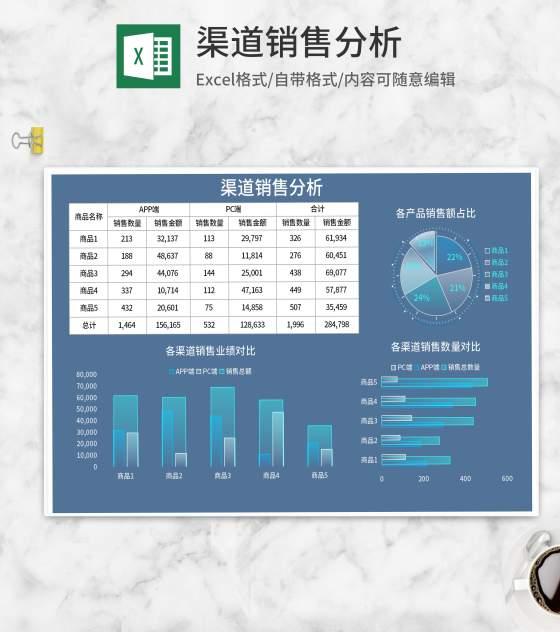 蓝色产品销售渠道分析Excel模板