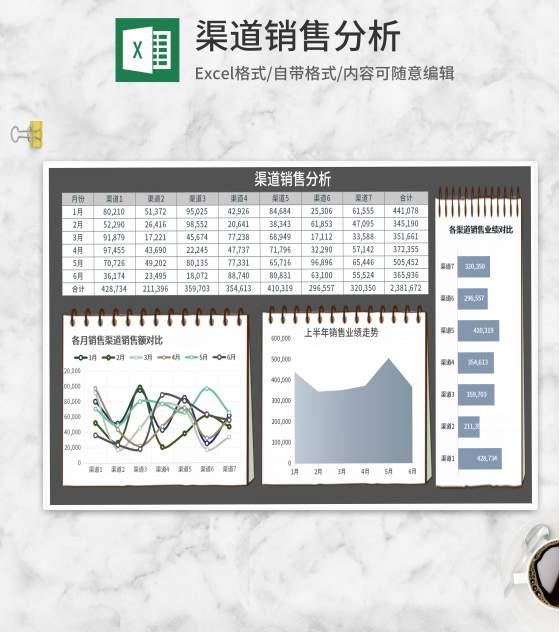 灰色销售渠道分析图表Excel模板