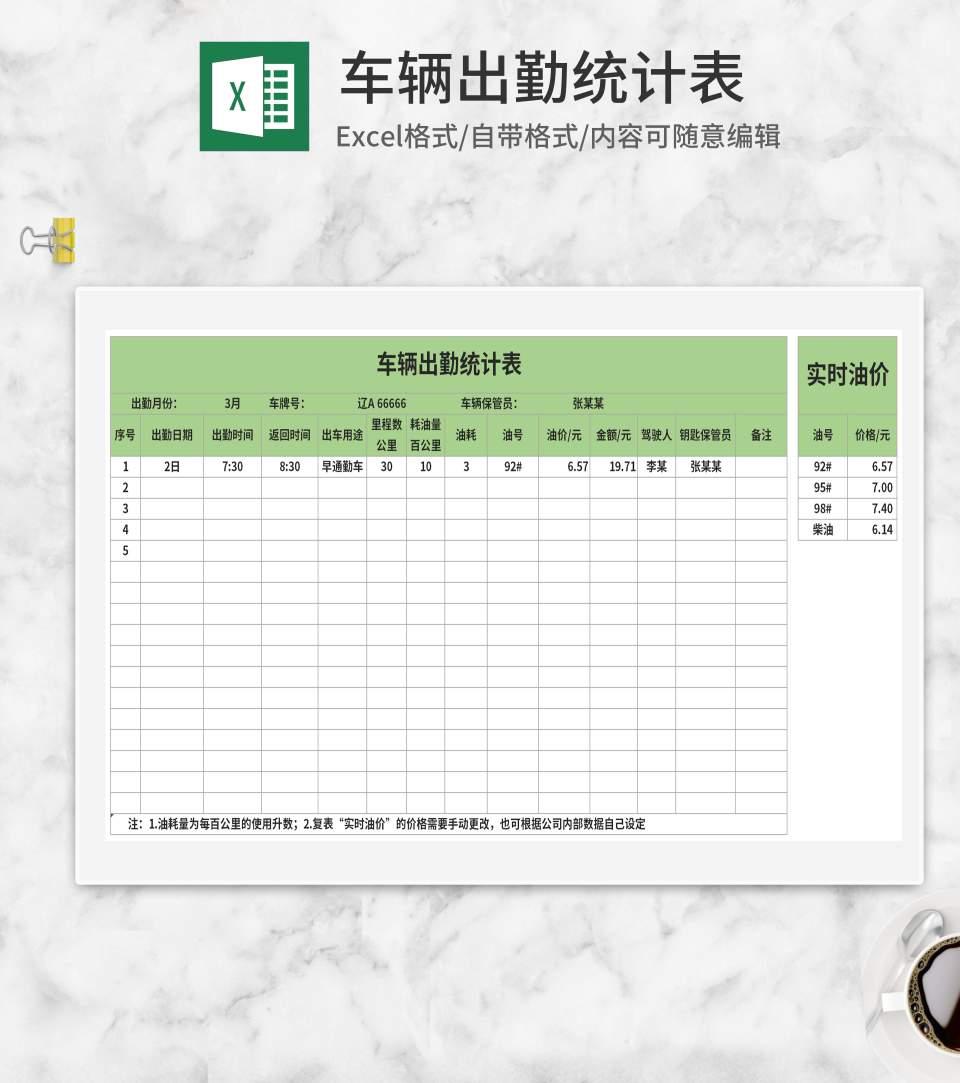 绿色车辆出勤统计表Excel模板