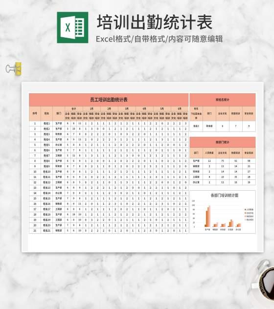 员工培训出勤统计表Excel模板