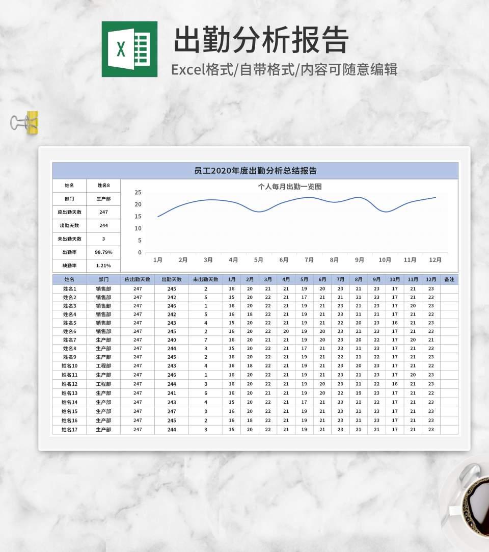 蓝色员工年度出勤分析报告Excel模板