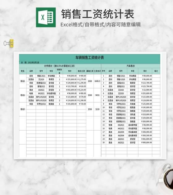 青色车辆销售工资统计表Excel模板