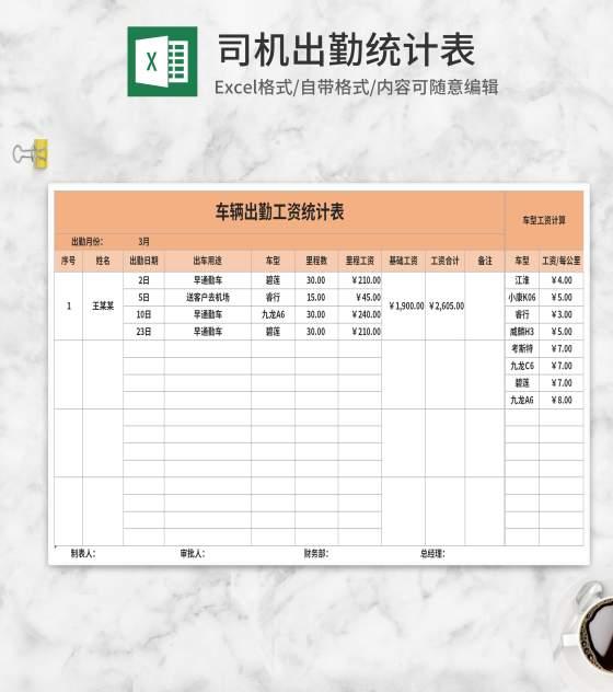 橘色车辆出勤工资统计表Excel模板