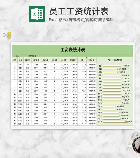 绿色员工工资统计表Excel模板