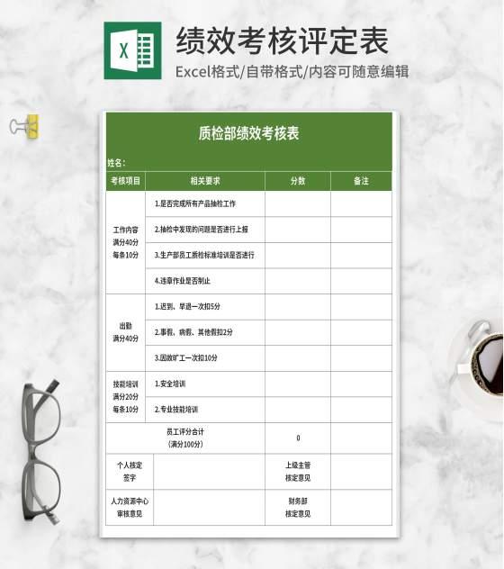 绿色质检部绩效考核评定表Excel模板