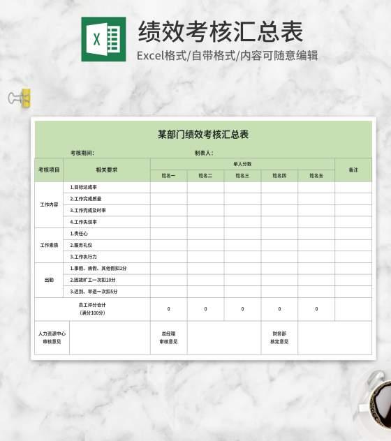 绿色部门绩效考核汇总表Excel模板