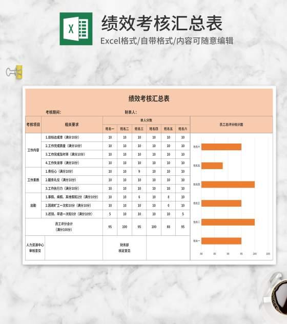 橘色绩效考核汇总表Excel模板