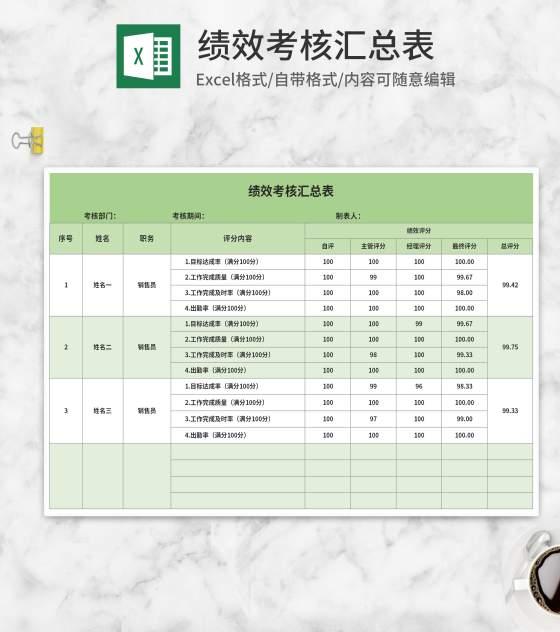绿色绩效考核汇总表Excel模板