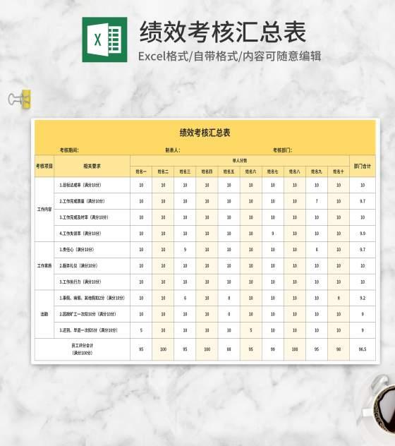 黄色绩效考核汇总表Excel模板