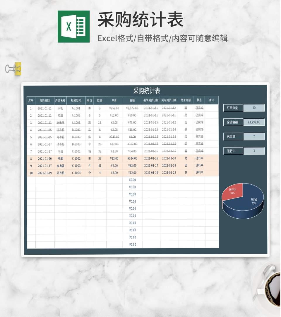 采购订单统计表Excel模板