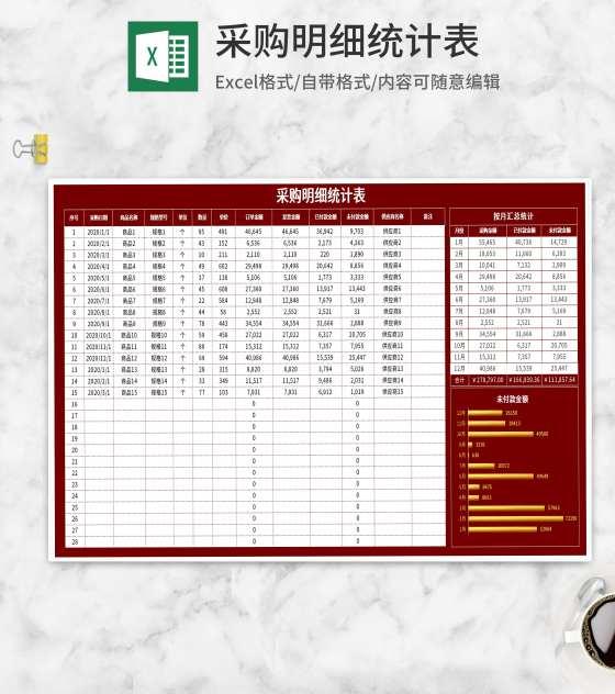 红色采购明细统计表Excel模板