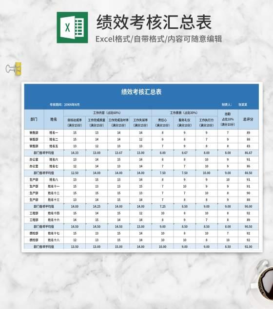 蓝色部门绩效考核汇总表Excel模板
