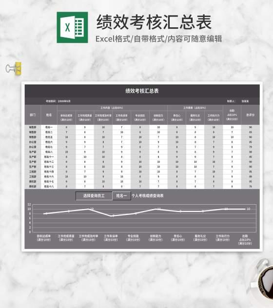 灰色公司绩效考核汇总表Excel模板
