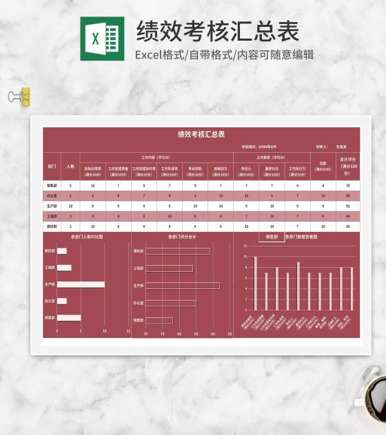 红色部门绩效考核汇总表Excel模板