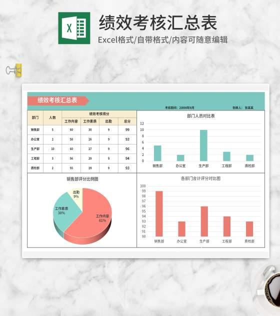 部门绩效考核评分汇总表Excel模板