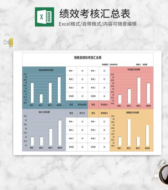四色销售部绩效考核汇总表Excel模板