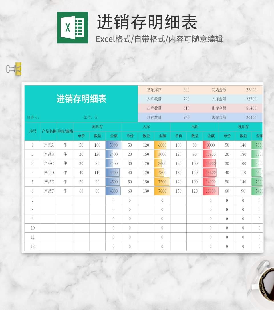 青色产品库存明细表Excel模板