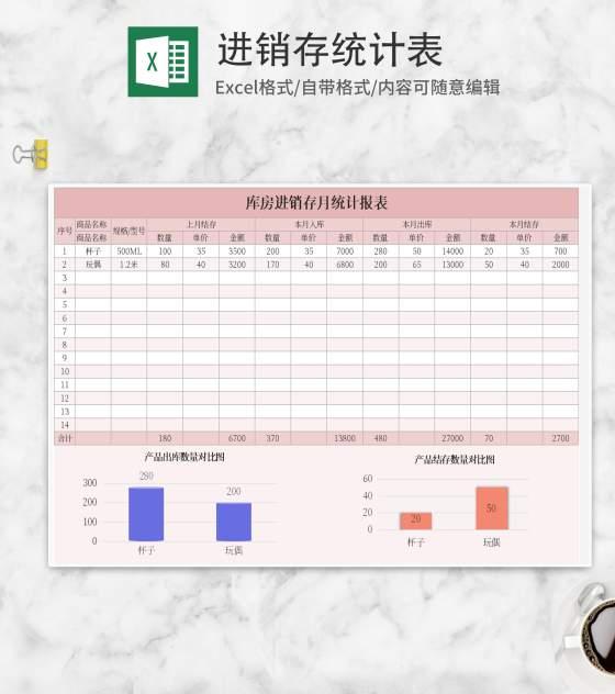 粉色库房进销存月统计报表Excel模板