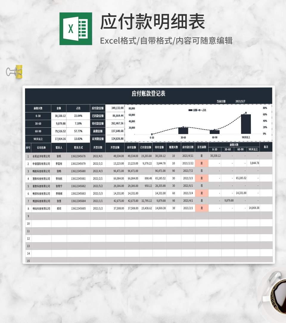企业应付账款登记表Excel模板