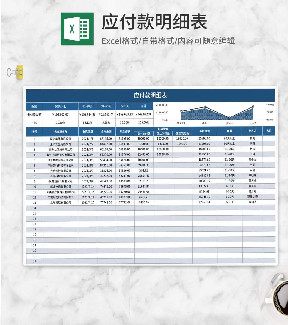 蓝色企业应付款明细表Excel模板