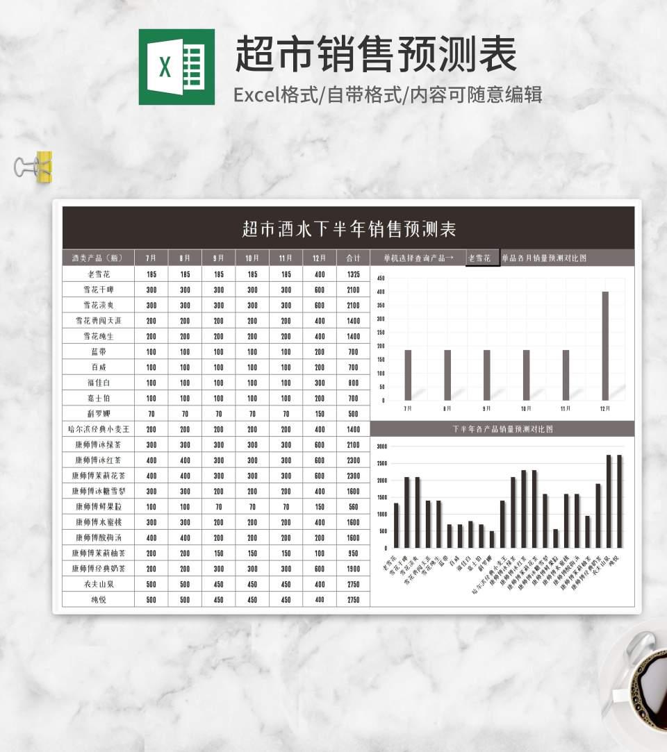 超市酒水下半年销售预测表Excel模板