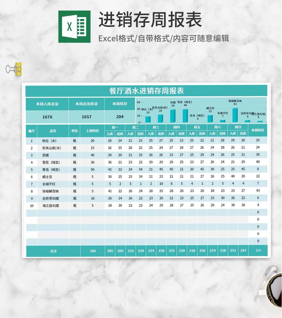 餐厅酒水进销存周报表Excel模板