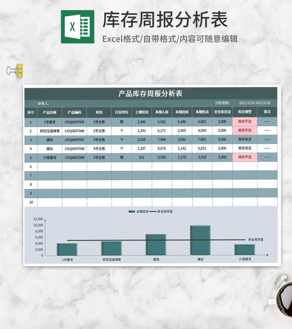 绿色产品库存周报分析表Excel模板
