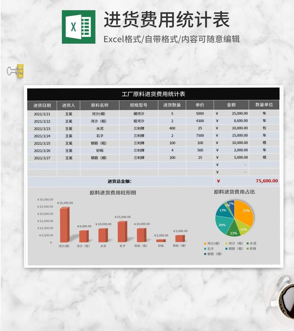 工厂原料进货费用统计表Excel模板