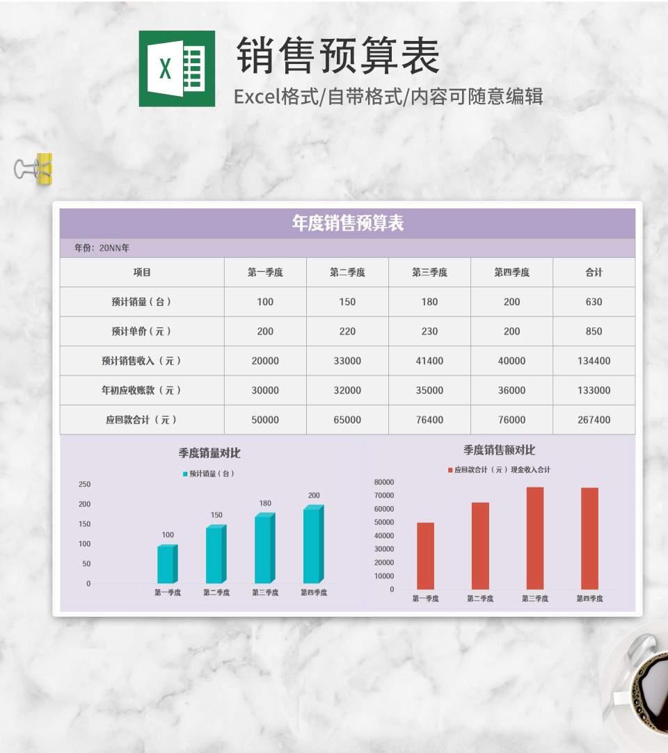 紫色年度销售预算表Excel模板