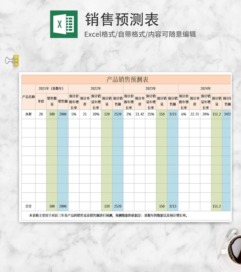 产品年度销售预测表Excel模板