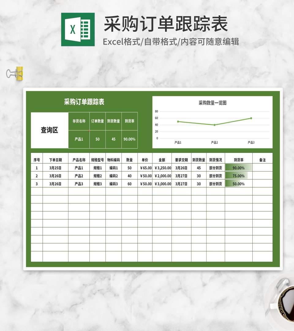 绿色产品采购订单跟踪表Excel模板