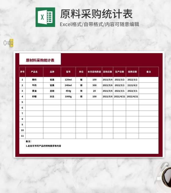 红色店铺原材料采购统计表Excel模板