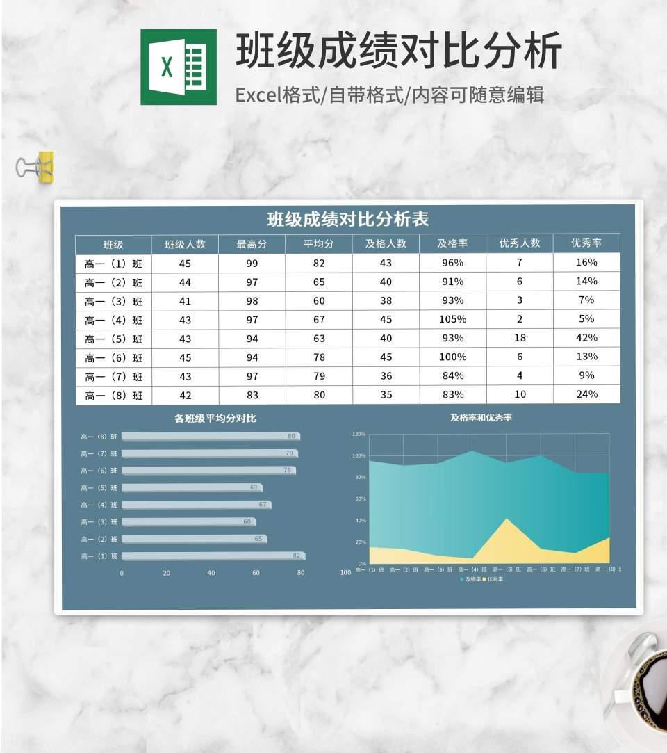 蓝色班级成绩对比分析表Excel模板