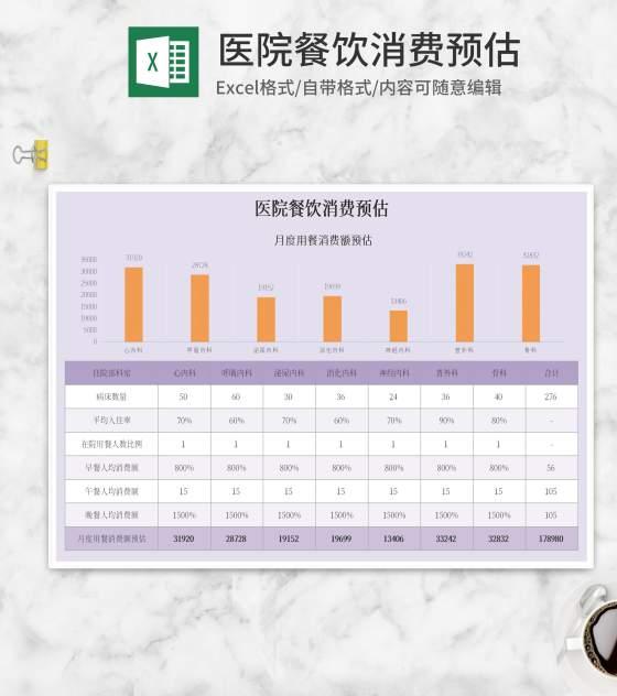紫色医院餐饮消费预估Excel模板