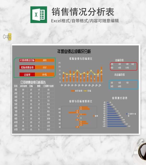 灰色年度业绩达成情况分析Excel模板