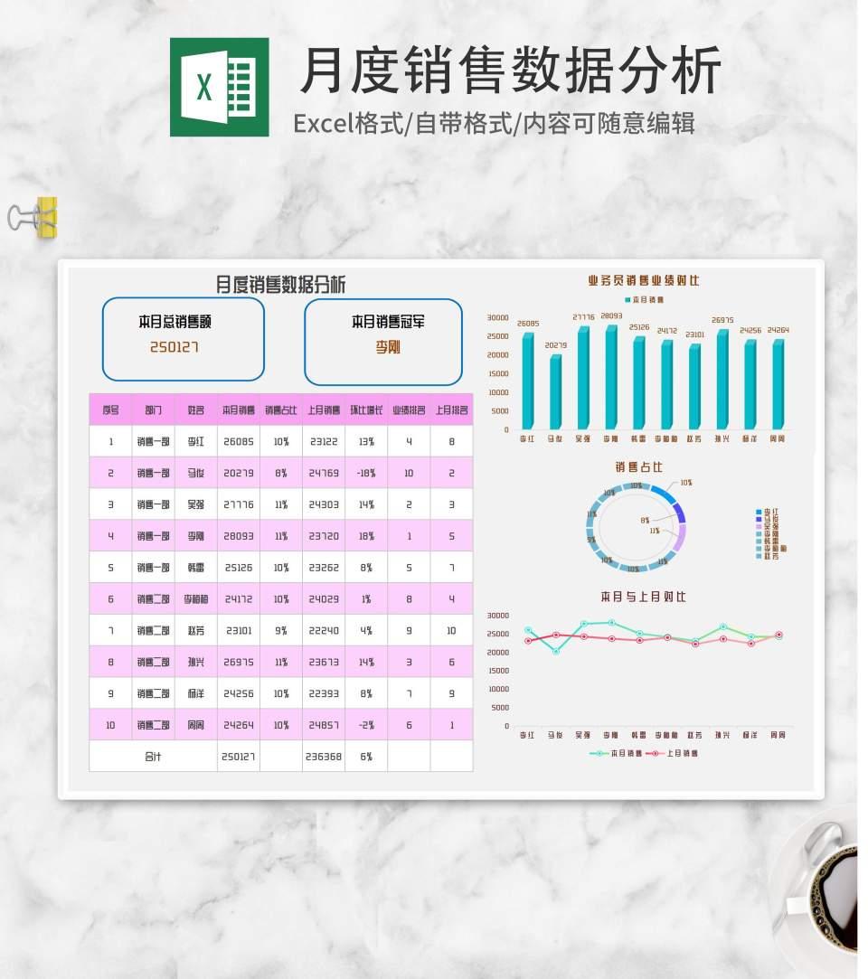 紫色部门月度销售数据分析Excel模板