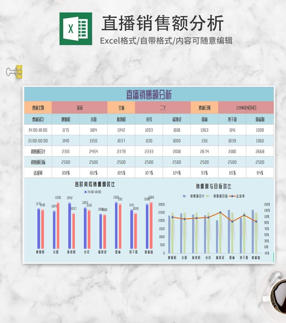 蓝色直播销售额分析Excel模板