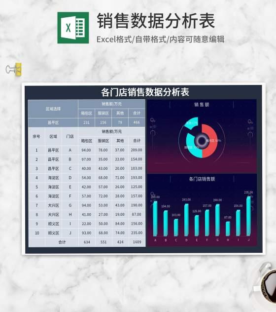 渐变各门店销售数据分析表Excel模板