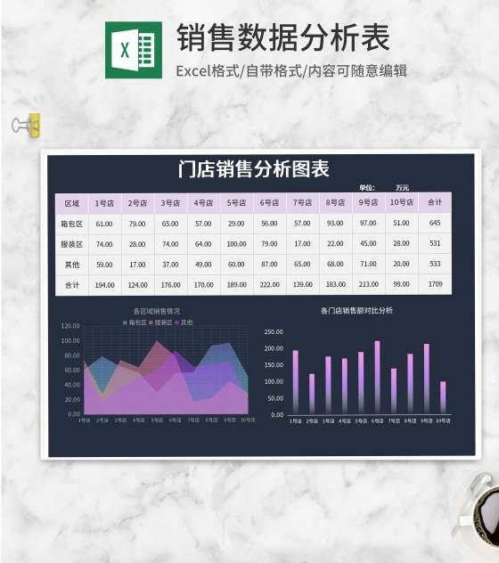 深色门店销售分析图表Excel模板