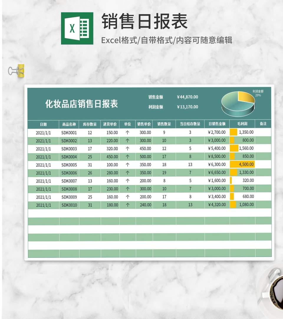 绿色化妆品店销售日报表Excel模板
