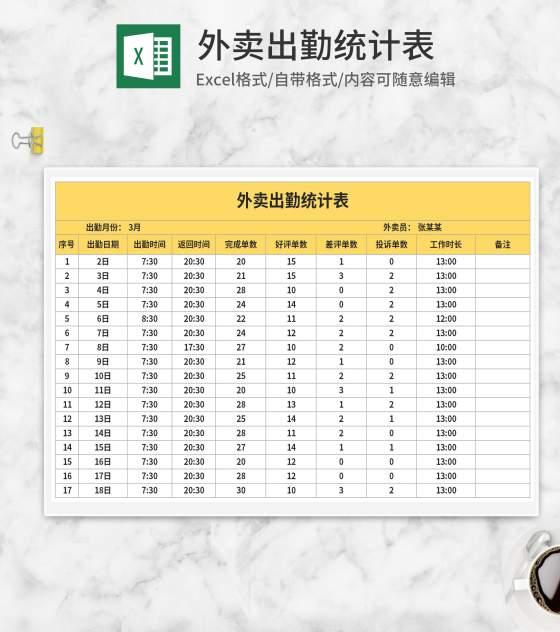 黄色外卖出勤统计表Excel模板