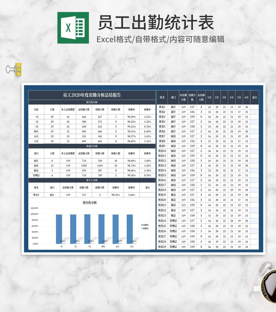 蓝色员工年度出勤总结报告Excel模板
