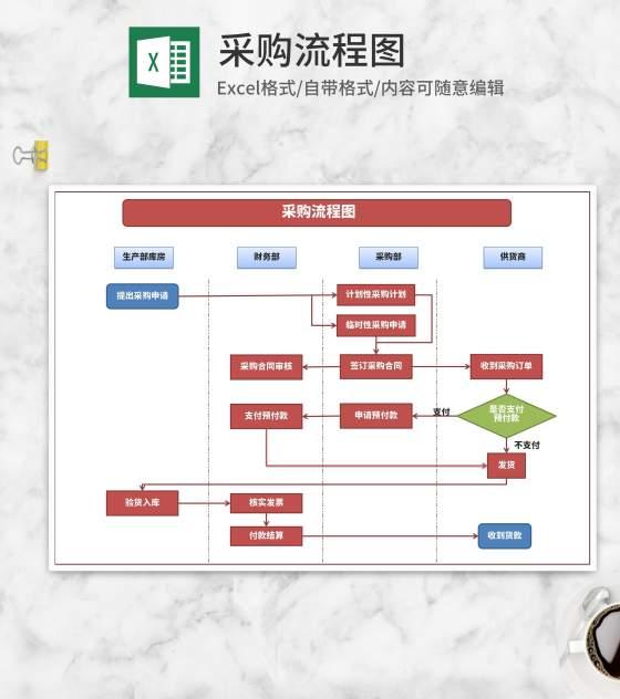 公司采购流程图Excel模板