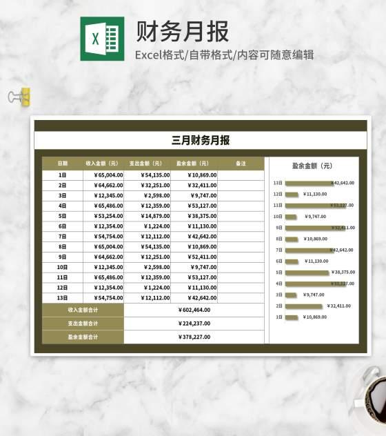 公司财务月报Excel模板