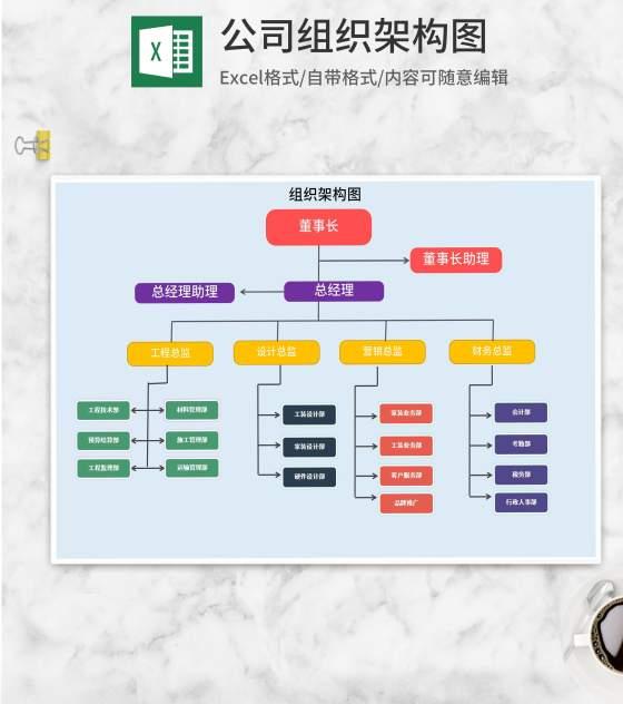 家装公司组织架构图Excel模板