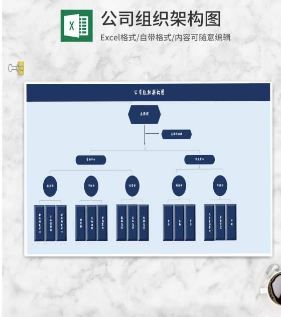 蓝色公司企业组织架构图Excel模板