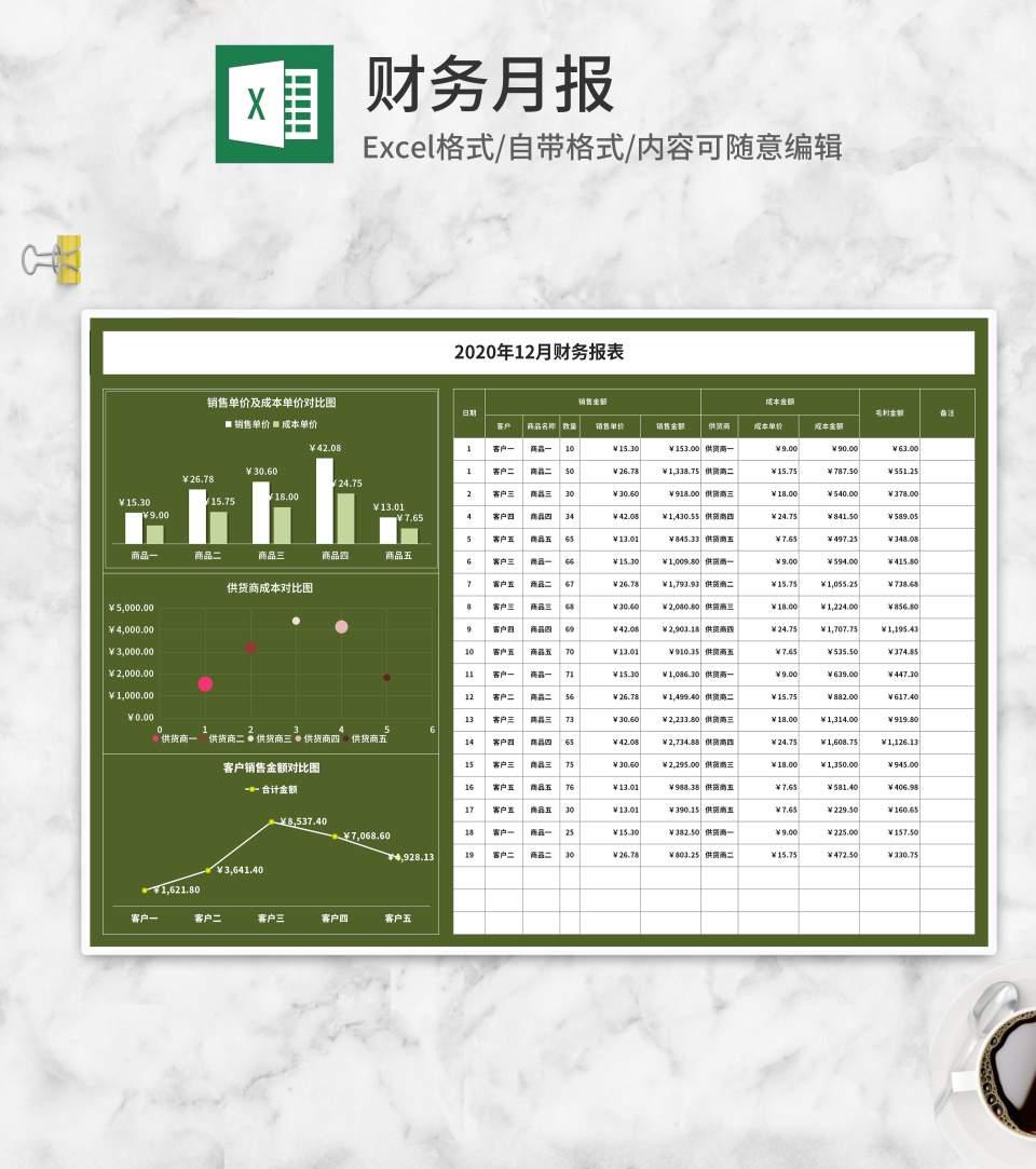绿色客户销售单价成本报表Excel模板