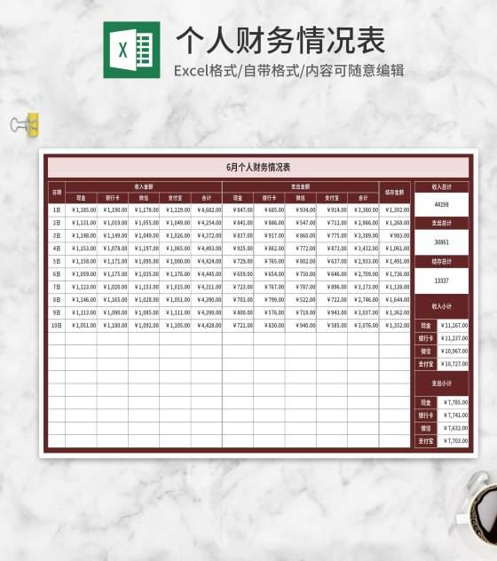 红色月度个人财务收支情况表Excel模板