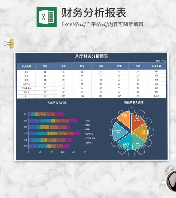深蓝产品各地区月度财务分析Excel模板