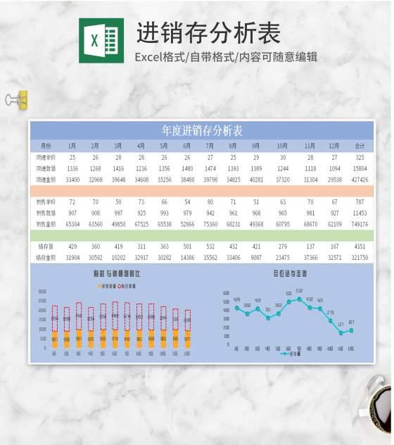 年度进销存分析表Excel模板